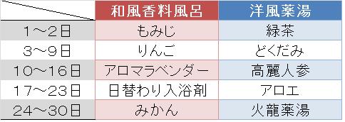 11月の入浴剤.png