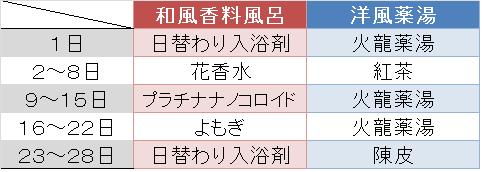 2月の入浴剤.png