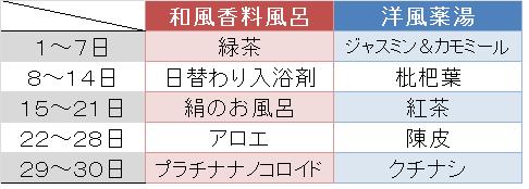 6月の入浴剤.png