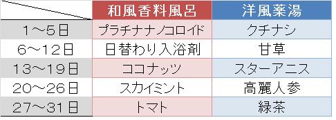 7月の入浴剤.png
