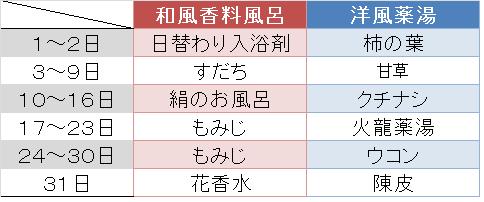 10月の入浴剤.png