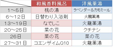 3月の入浴剤.png