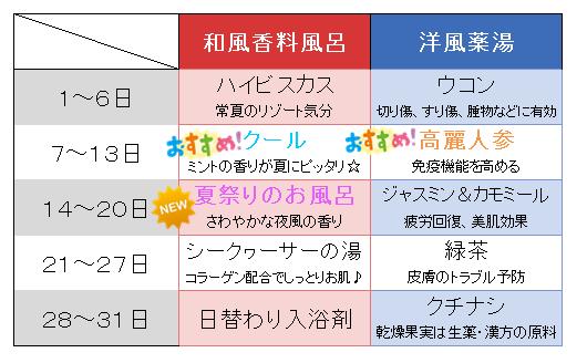 8月の入浴剤.png