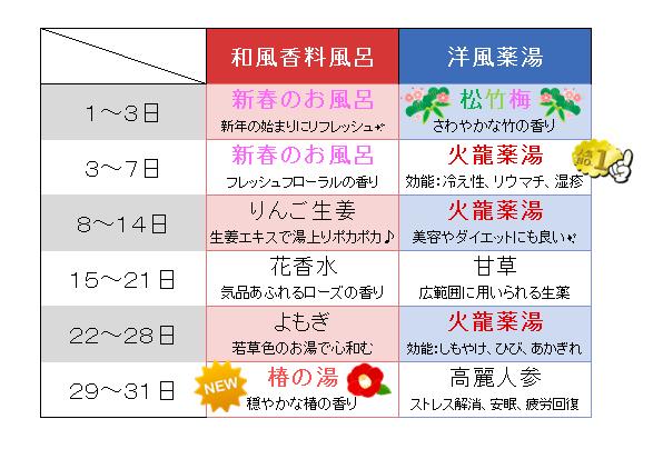 1月の入浴剤.png