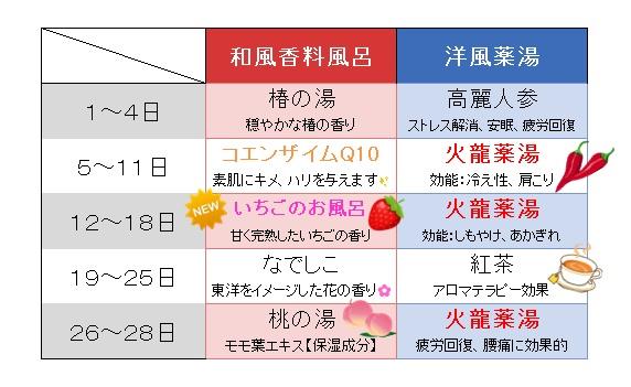 2月の入浴剤.jpg