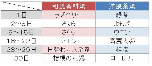 4月の入浴剤.png