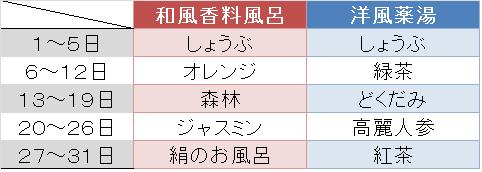5月の入浴剤.png